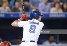 Cavan Biggio, Fantasy Baseball